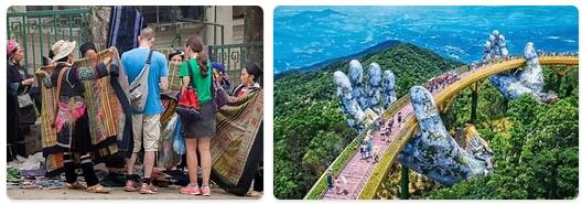 Asia Top Tourist Countries