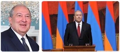 Armenia History