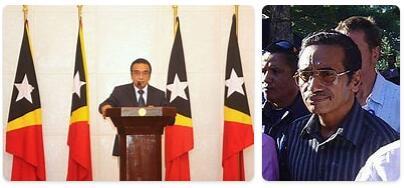 East Timor History